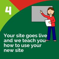Step 4 - Go Live and Learn